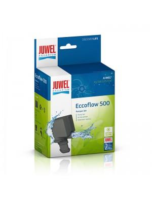 ECCO_FLOW_500